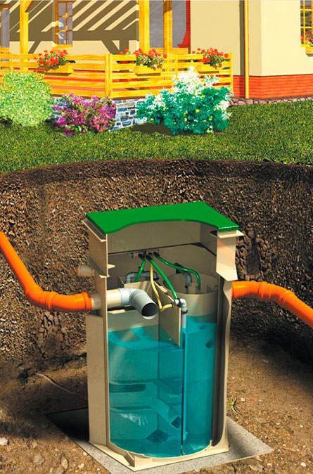 Как мы устанавливаем очистные станции в Мытищинском районе